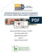 Análisis de Riesgo en El Instituto Tecnológico de Tijuana