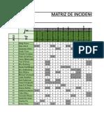 306818736 TRABAJO 3280381231 Proyecto Grupal Diagnostico Empresarial Segunda Entrega