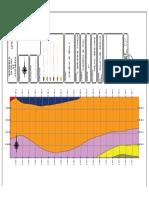 PDF Geologico Normal