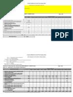 Articulacion Presupuesto - POI - PCM