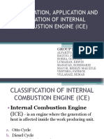 Classification, Application and Operation of Internal Combustion
