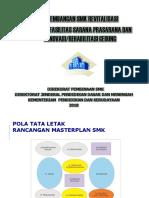 Yudhi_presentasi Pengembangan Smk 2018.