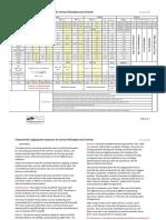 CharacteristicLoggingToolResponses.pdf