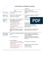 Outline of the History of Children.doc