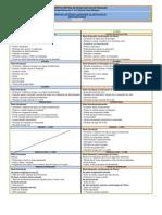 ConteudosEE2Ciclo-EF08-09