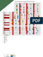 Daftar Pemakaian Single Use dan Re Use Dializer F7HPS Bulan November 2018.xlsx