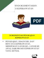 Teknik Pendokumentasian Askep