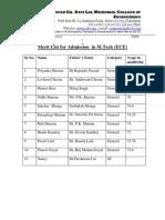 Merit List for M.tech Jcdv