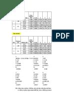 Data P1 Gelombang-BARU