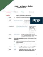 Etiquetas y Atributos de Los Formularios