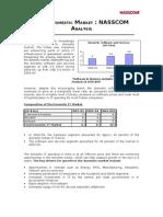 Indian Domestic IT Market Factsheet