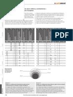 Dimensiones norteamericanas para cables y conductores – Comparación con dimensiones europeas