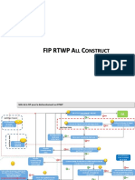 FIP  Ul Intf  Nokia .pdf
