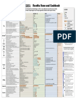1269-Locators_table_1_0_2.pdf