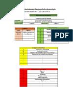 Desarrollo de Carta Balance