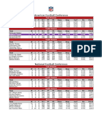 Nfl Weekly Stats