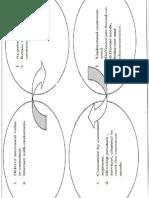 CRM Process.pdf