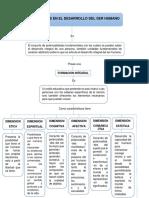 Laura_Salazar_Act1.1_M-Conceptual.pdf