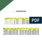 Taquimetriclase Topo
