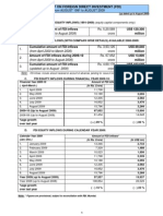 Fact Sheet on Foreign Direct Investment (Fdi)