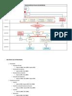 DIAGRAMA DE FLUJO - CALIDAD.docx
