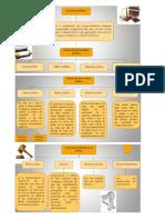 Norma Juridica y Estructura Jerárquica Del Si