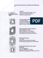 Hoek. Failure modes.pdf