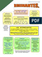 26___conoce_la_lengua___determinantes.pdf