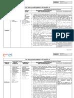 AST-MAP-004 Mantenimiento de Tablero AP v04 2017