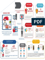 520507 Infographic Null Scanning