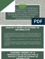 Analisis y Diseño de Sistemas de Información (1)