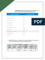 Ejercicio depreciación.docx