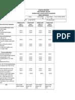 Clinical Pathway Krisis Hipertensi Papdi 2016