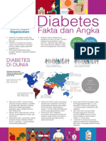 Diabetes Facts and Figure.pdf
