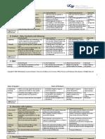 UCSF OCPD Scientific Presentation Rubric