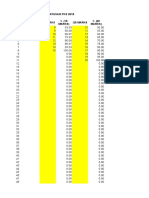 Kira % PKS 2018.xlsx