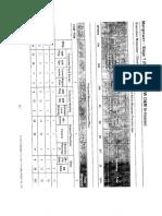 BSNL manpower.PDF