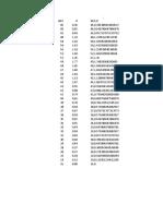 Estimation of Mannings n