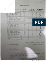 Nilai Praktikum 3A.pdf