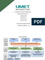 ÁRBOL DE OBJETIVOS-DEBER umet.pdf