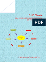 FLUJOGRAMA PROCESAMIENTO DE DATOS JOSE JAHIR MINA SALAZAR FICHA 1387279.pptx