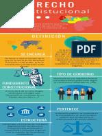 Infograma_1 Derecho Constitucional (1)