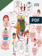 Mapa mental de escuela para padres