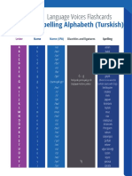 Language Voices_Spelling Alphebet Turkish 2