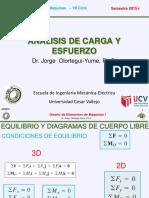 CARGAS_ESFUERZOS