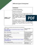 1.3_LES_DIFFERENTS_TYPES_D_ENTREPRISES.docx