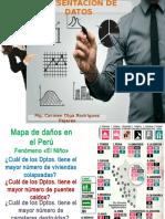 i Unidad - Presentación de Datos - Corp (2)