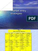 Entry Strategies
