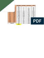 granulometria-suelos.xlsx