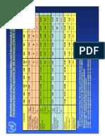 Gender Scres1325 Chart